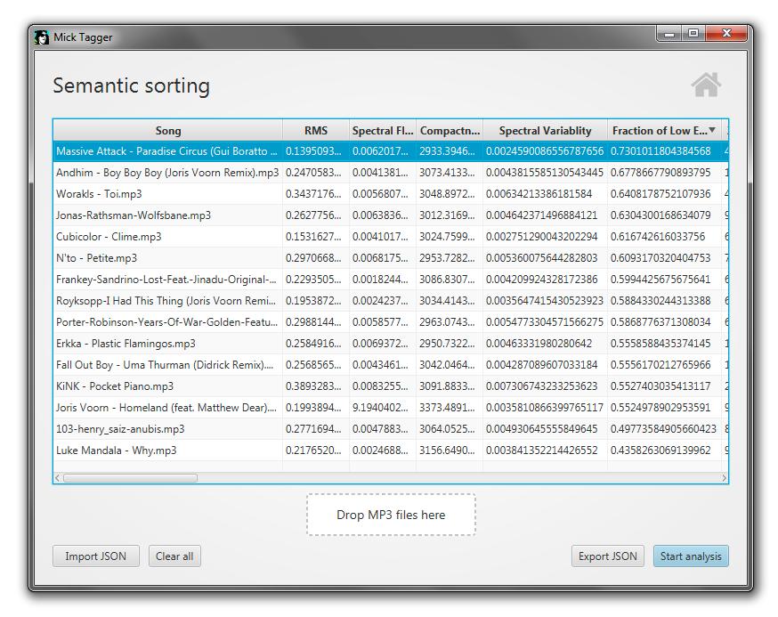 Semantic sorting